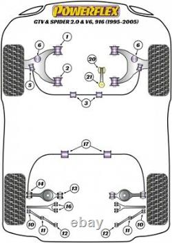 2 Pu-buchsen Querlenker Lager Vorne Va Alfa Romeo 146 155 Gtv Powerflex Pff1-801